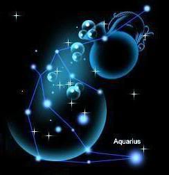 The Astrological Age of Aquarius